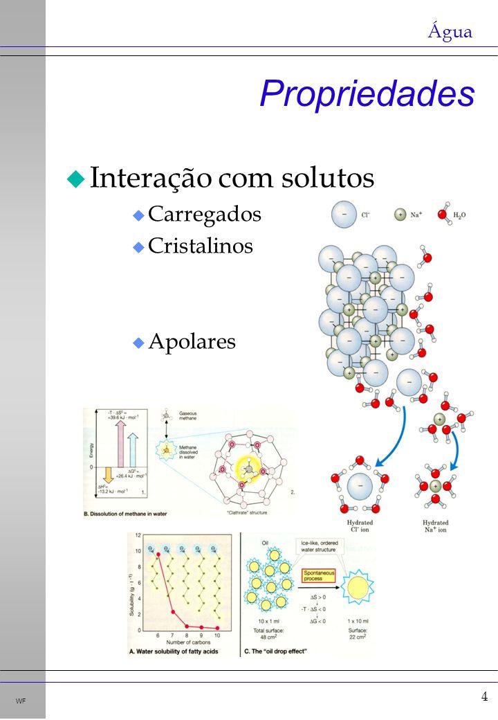Propriedades Interação com solutos Carregados Cristalinos Apolares