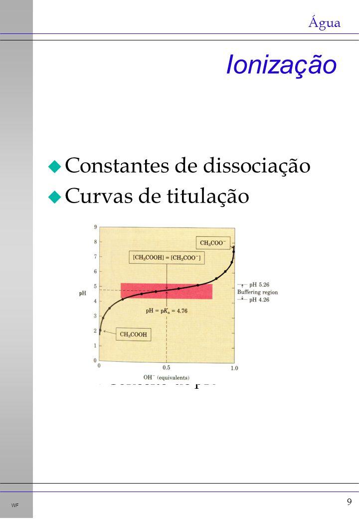 Ionização Constantes de dissociação Curvas de titulação Conceito de pK