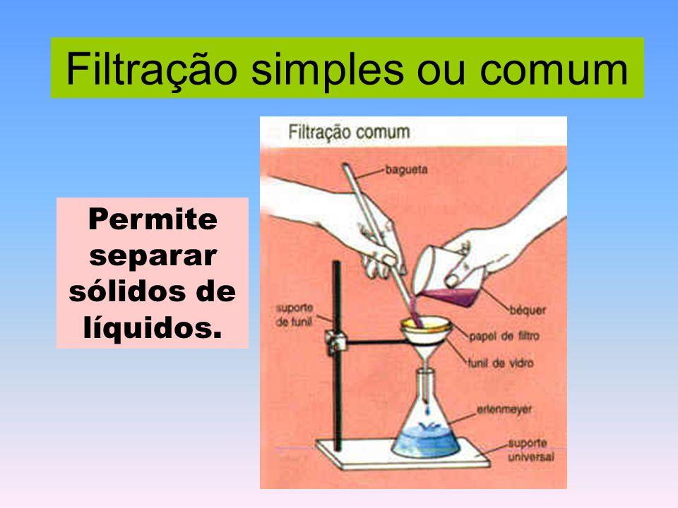 Filtração simples ou comum