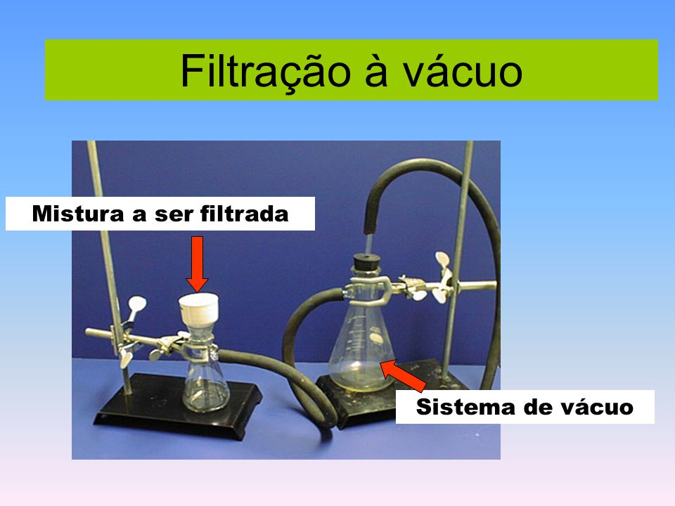Filtração à vácuo Mistura a ser filtrada Sistema de vácuo