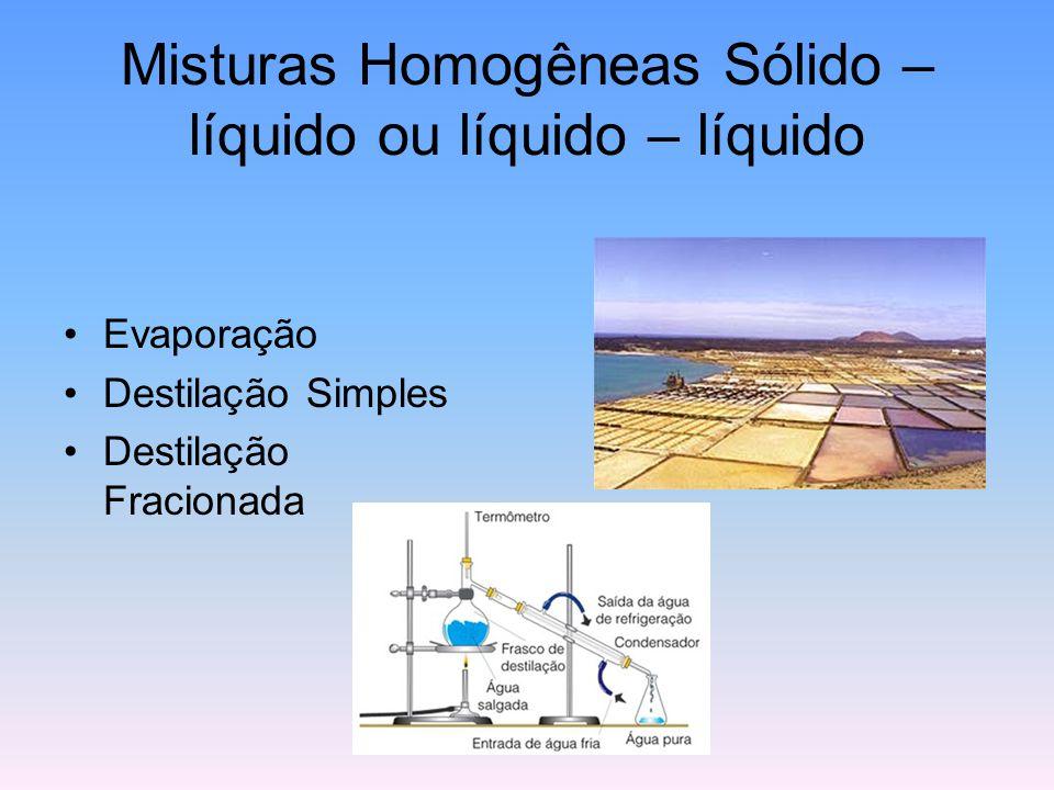 Misturas Homogêneas Sólido – líquido ou líquido – líquido