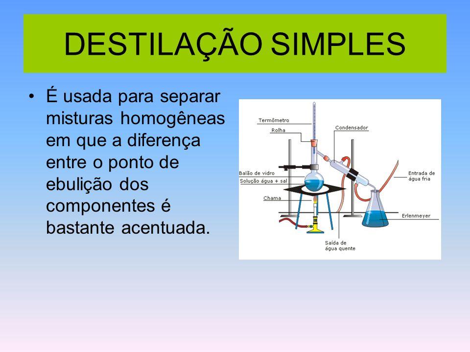 DESTILAÇÃO SIMPLES É usada para separar misturas homogêneas em que a diferença entre o ponto de ebulição dos componentes é bastante acentuada.