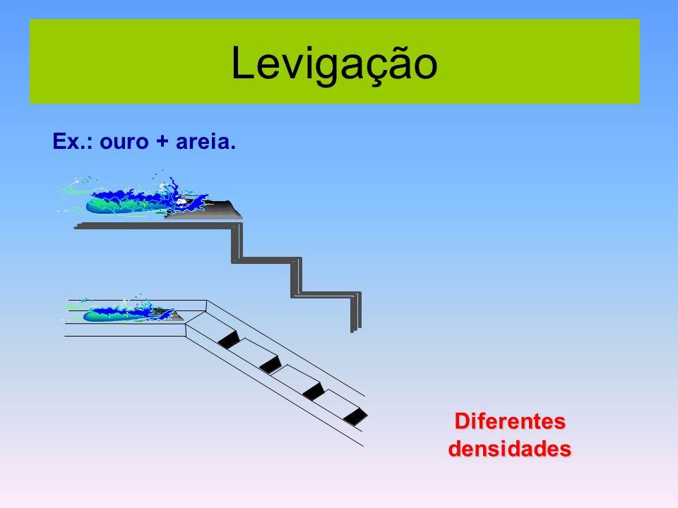 Diferentes densidades