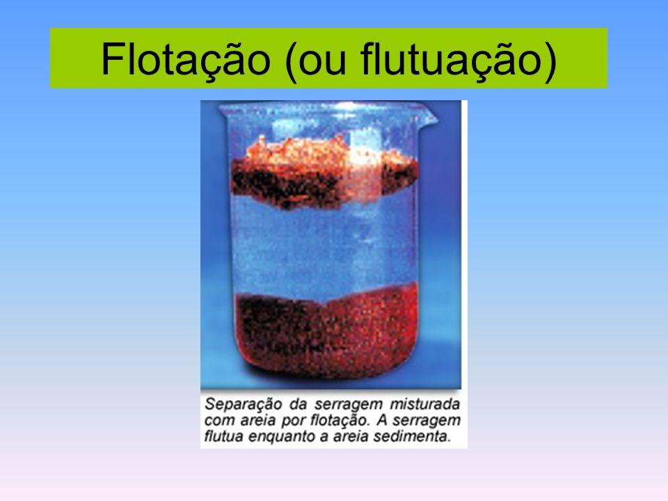 Flotação (ou flutuação)