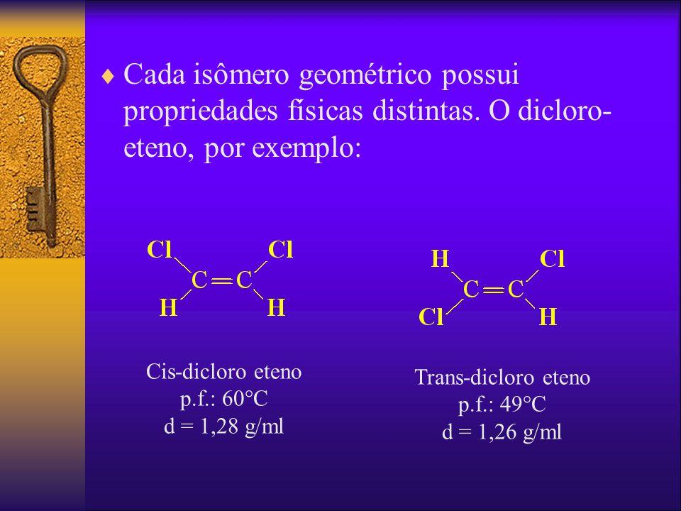 Cada isômero geométrico possui propriedades físicas distintas