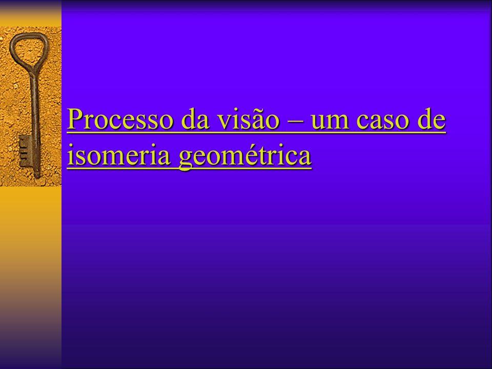 Processo da visão – um caso de isomeria geométrica