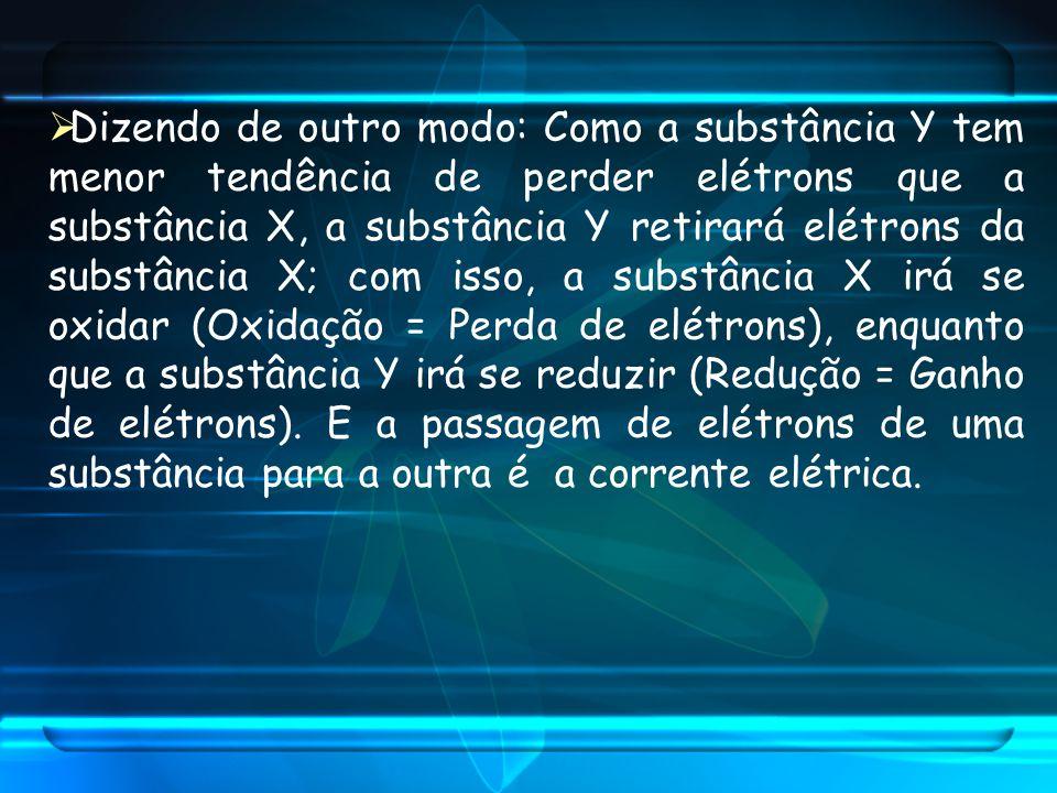 Dizendo de outro modo: Como a substância Y tem menor tendência de perder elétrons que a substância X, a substância Y retirará elétrons da substância X; com isso, a substância X irá se oxidar (Oxidação = Perda de elétrons), enquanto que a substância Y irá se reduzir (Redução = Ganho de elétrons).
