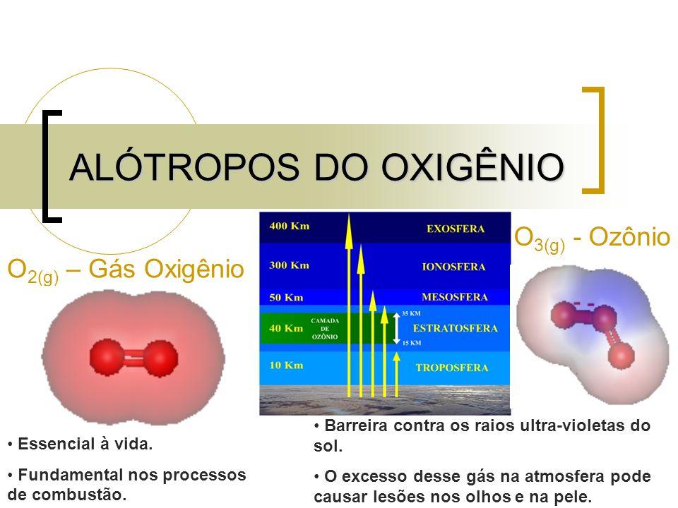 ALÓTROPOS DO OXIGÊNIO O3(g) - Ozônio O2(g) – Gás Oxigênio