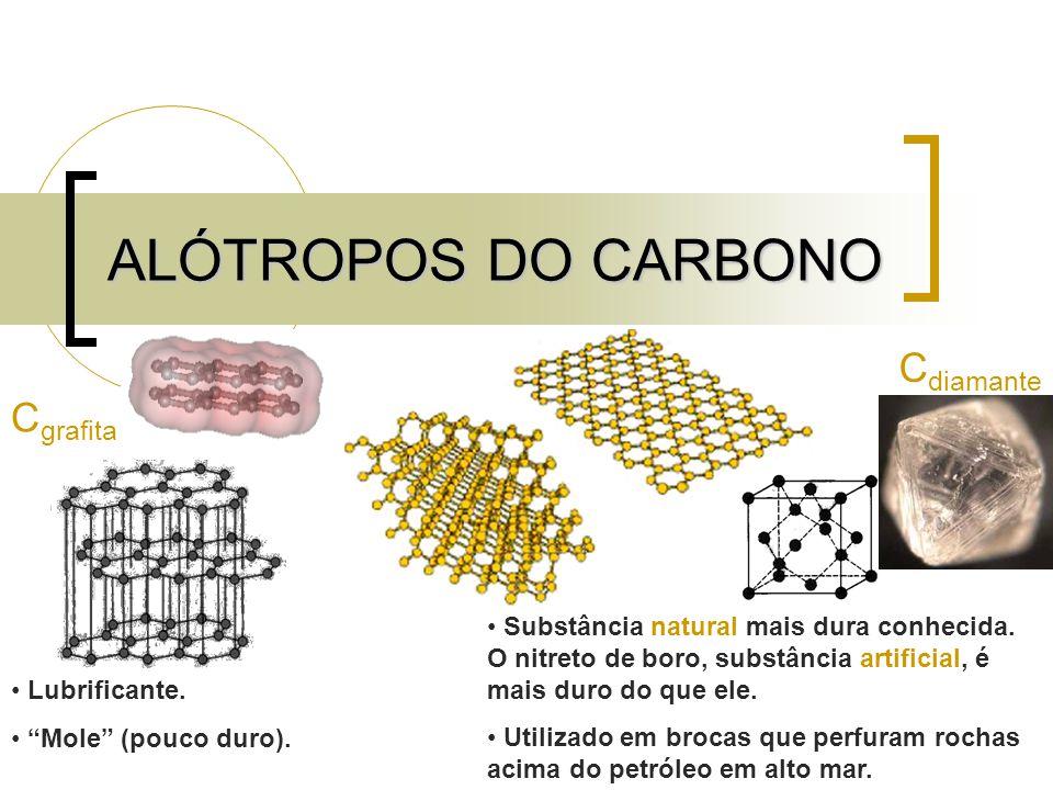 ALÓTROPOS DO CARBONO Cdiamante Cgrafita