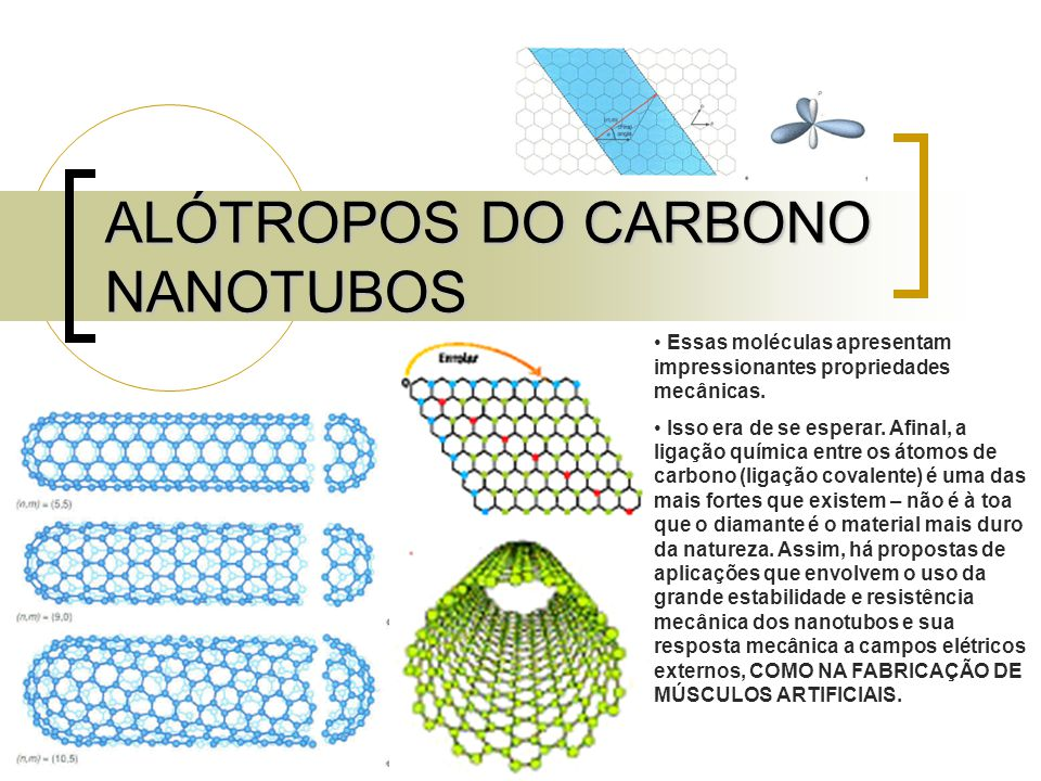 ALÓTROPOS DO CARBONO NANOTUBOS