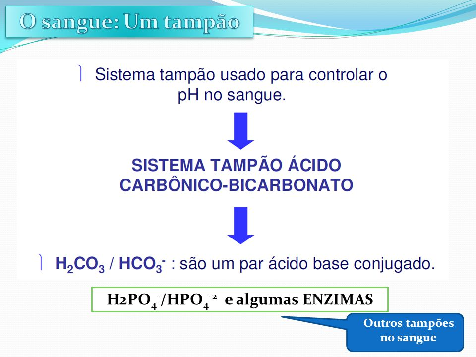 H2PO4-/HPO4-2 e algumas ENZIMAS Outros tampões no sangue