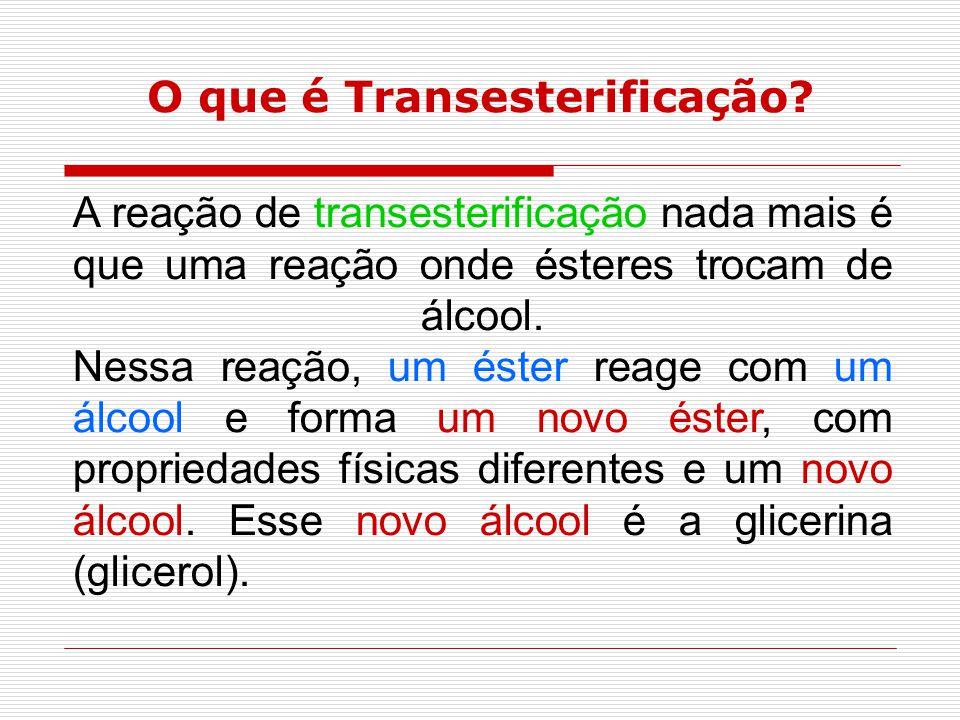 O que é Transesterificação