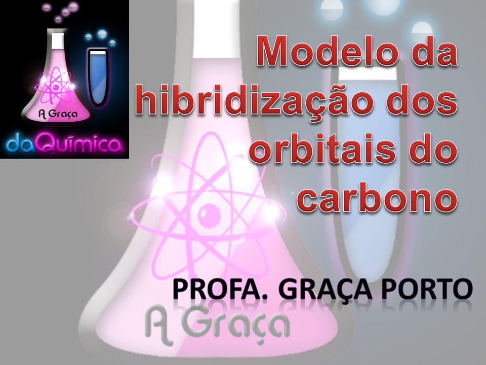 Modelo da hibridização dos orbitais do carbono