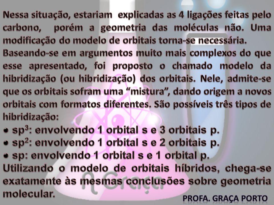 ● sp3: envolvendo 1 orbital s e 3 orbitais p.