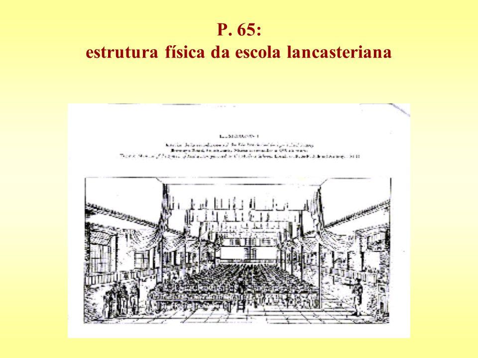P. 65: estrutura física da escola lancasteriana