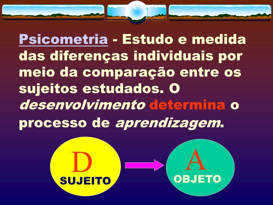 Psicometria - Estudo e medida das diferenças individuais por meio da comparação entre os sujeitos estudados. O desenvolvimento determina o processo de aprendizagem.