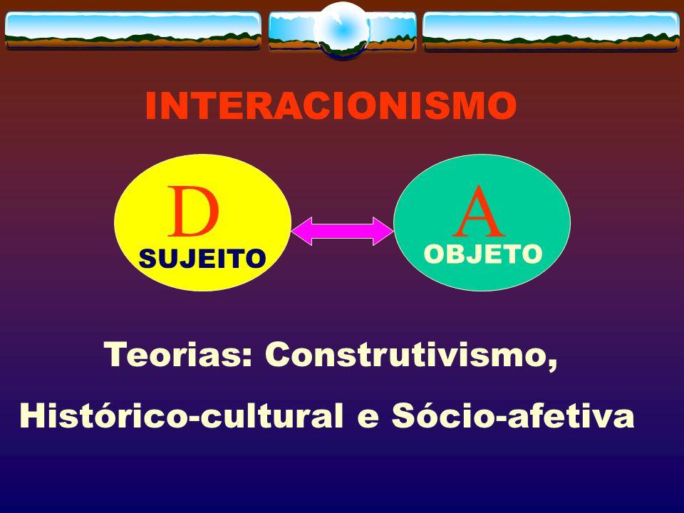 Teorias: Construtivismo,