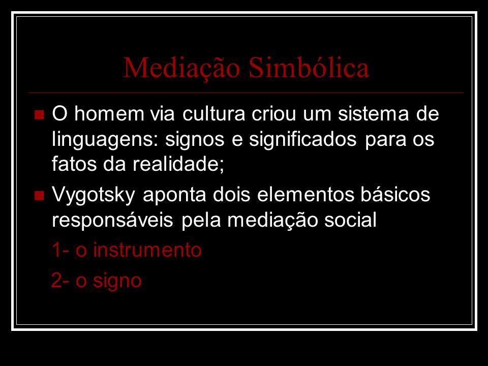 Mediação Simbólica O homem via cultura criou um sistema de linguagens: signos e significados para os fatos da realidade;