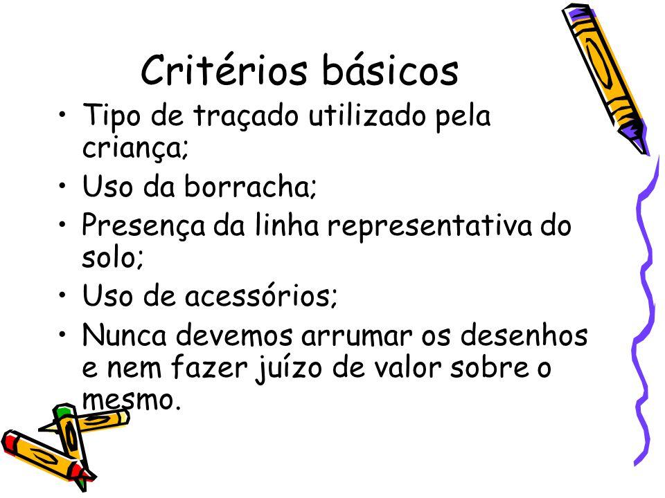 Critérios básicos Tipo de traçado utilizado pela criança;
