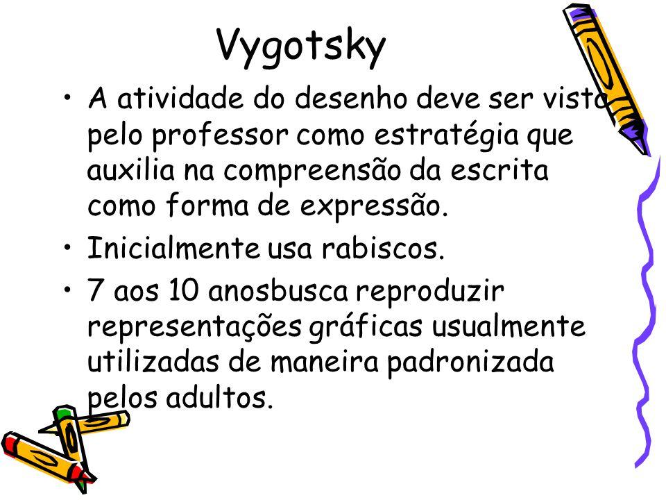 Vygotsky A atividade do desenho deve ser vista pelo professor como estratégia que auxilia na compreensão da escrita como forma de expressão.