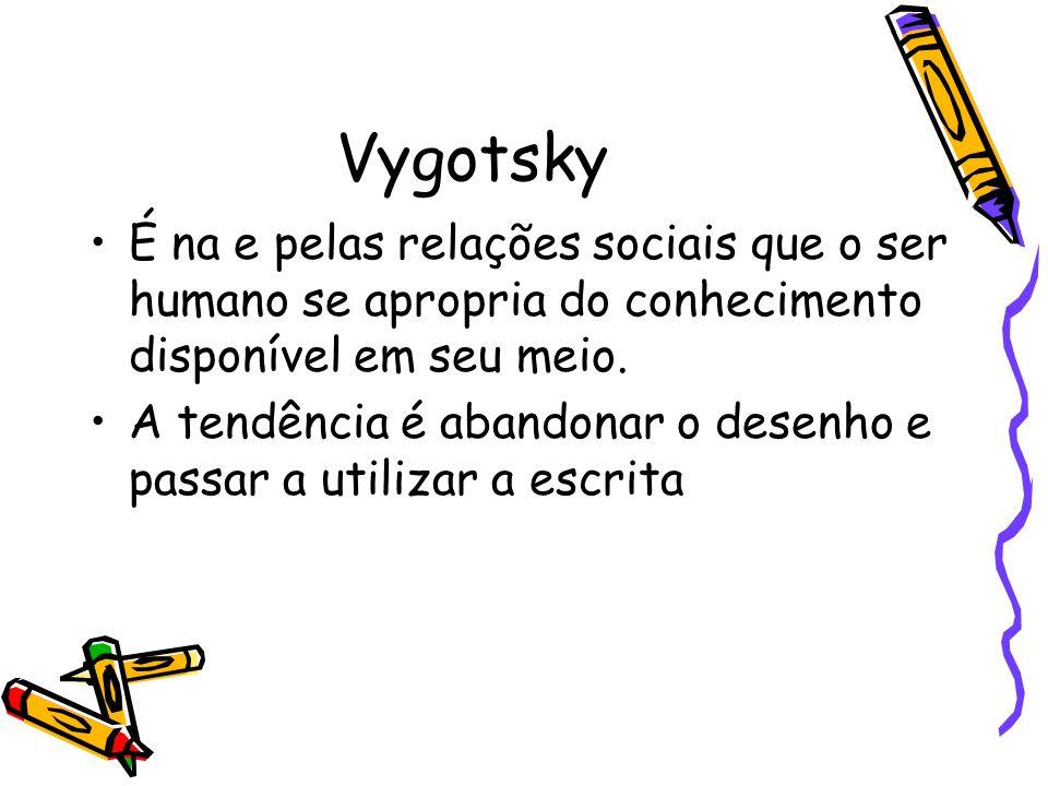 Vygotsky É na e pelas relações sociais que o ser humano se apropria do conhecimento disponível em seu meio.