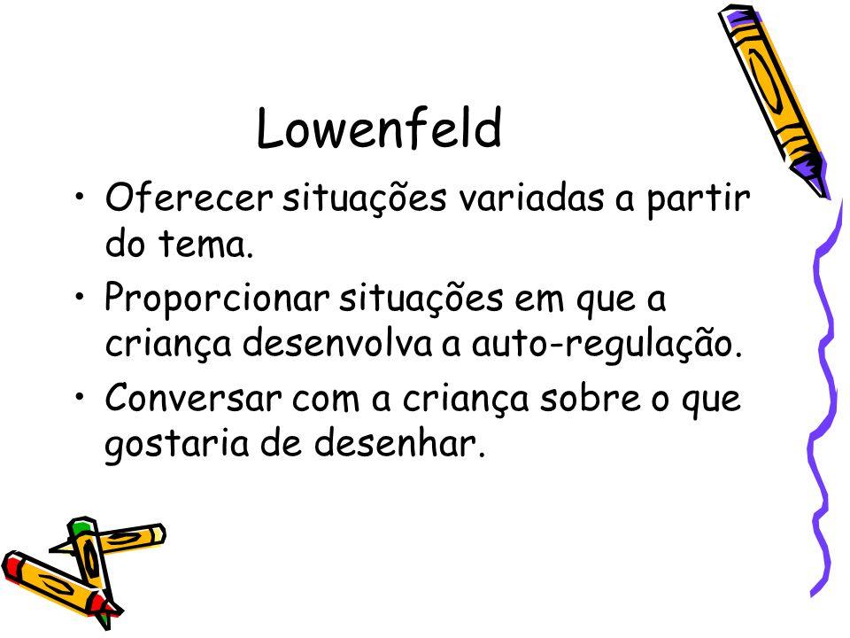 Lowenfeld Oferecer situações variadas a partir do tema.