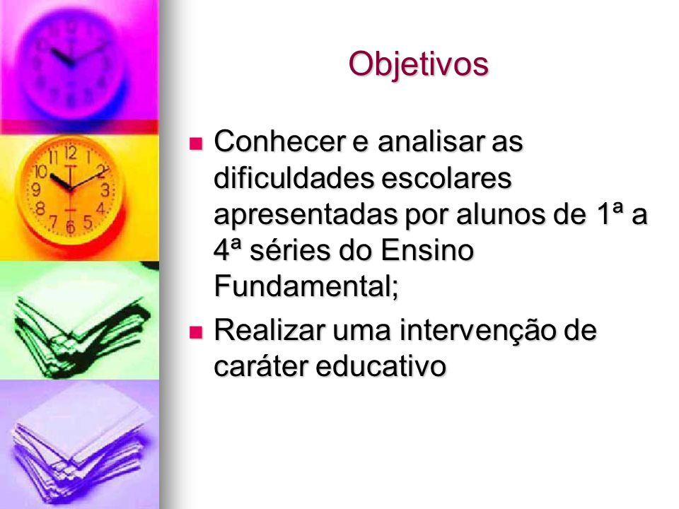 Objetivos Conhecer e analisar as dificuldades escolares apresentadas por alunos de 1ª a 4ª séries do Ensino Fundamental;