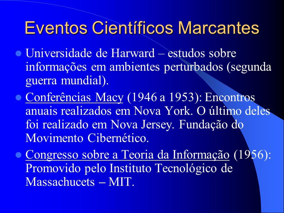 Eventos Científicos Marcantes