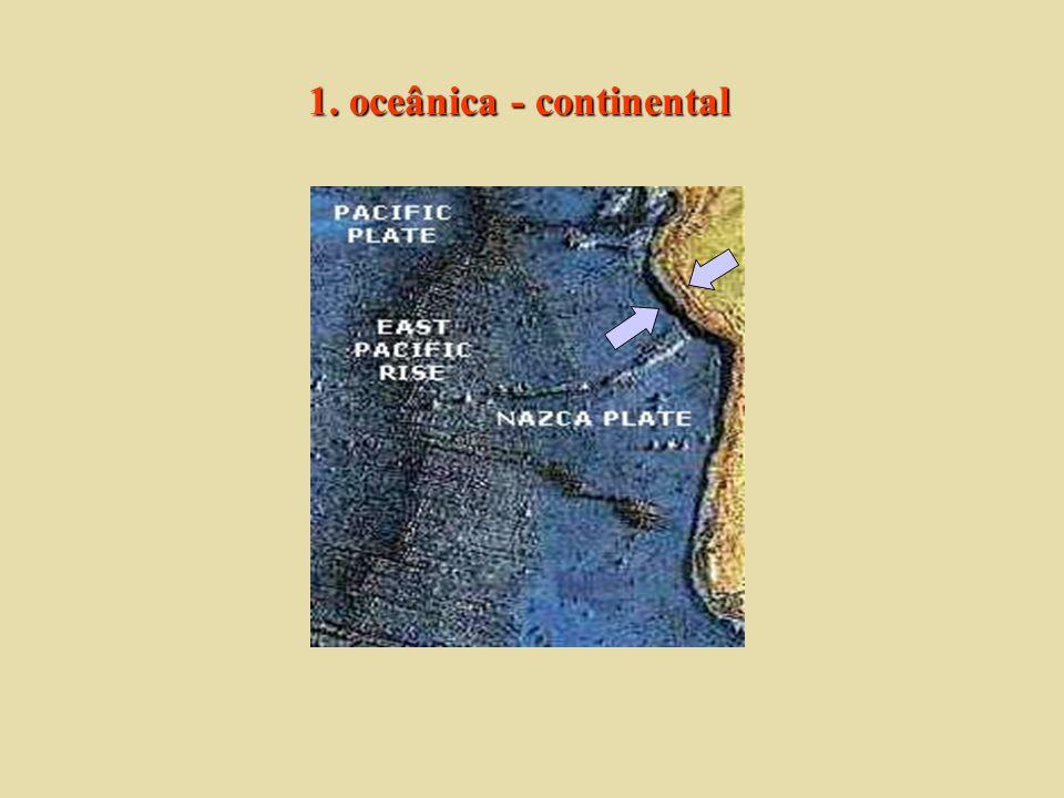 1. oceânica - continental