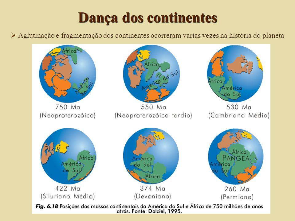 Dança dos continentes Aglutinação e fragmentação dos continentes ocorreram várias vezes na história do planeta.