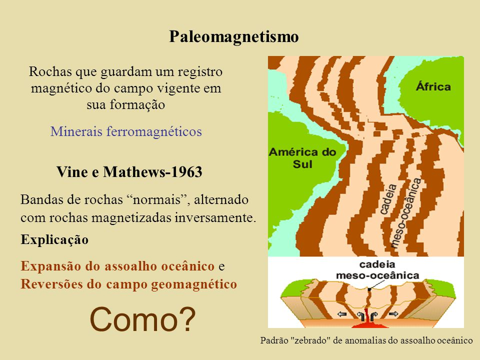Minerais ferromagnéticos