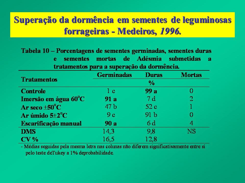 Superação da dormência em sementes de leguminosas forrageiras - Medeiros, 1996.