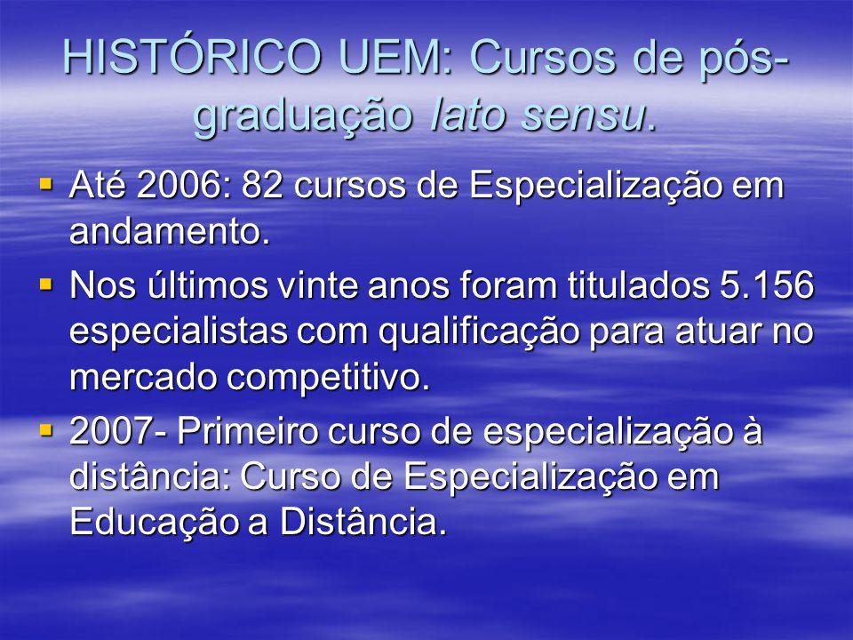 HISTÓRICO UEM: Cursos de pós-graduação lato sensu.