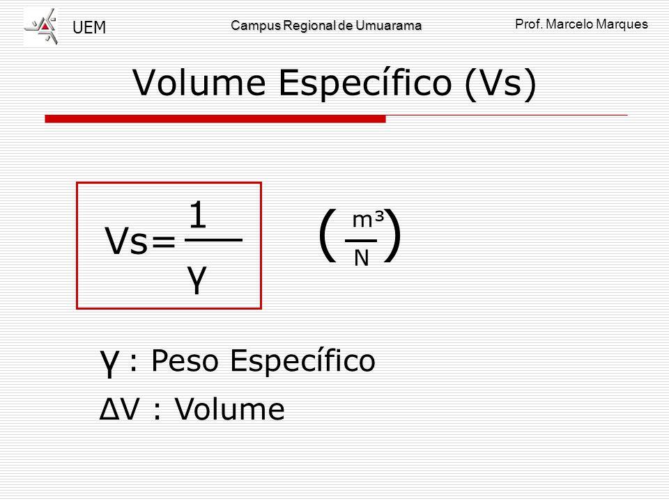 Volume Específico (Vs)