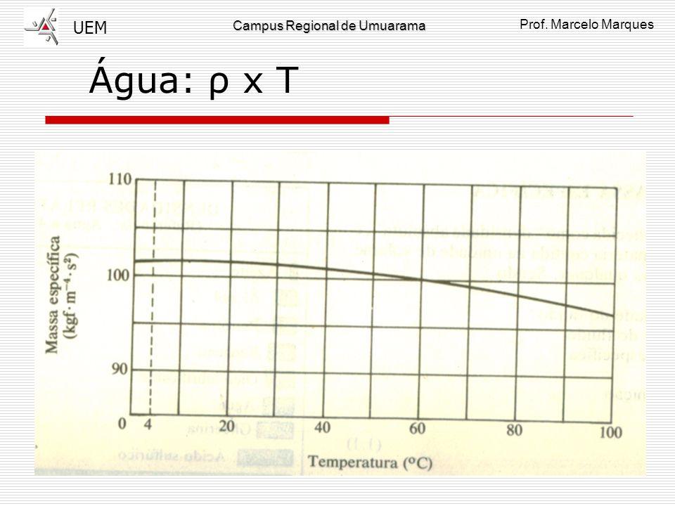 Água: ρ x T
