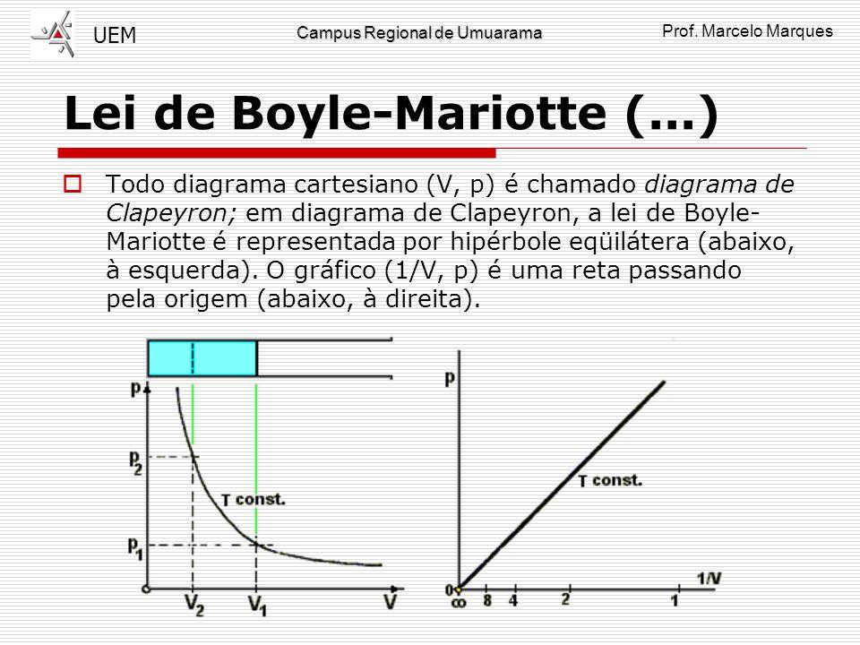 Lei de Boyle-Mariotte (...)