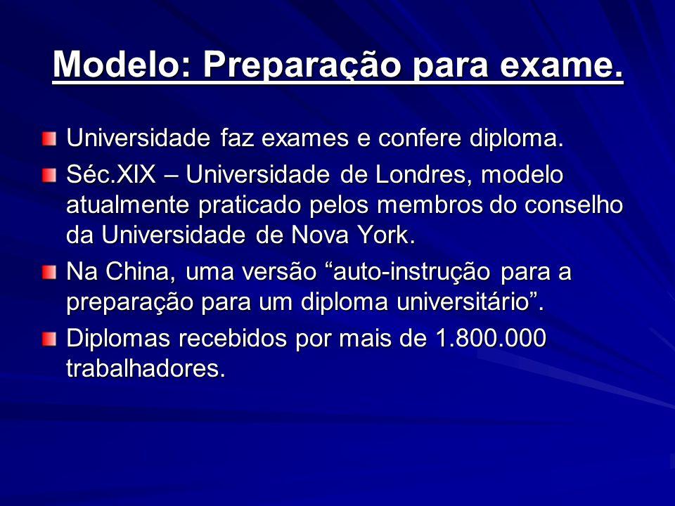 Modelo: Preparação para exame.