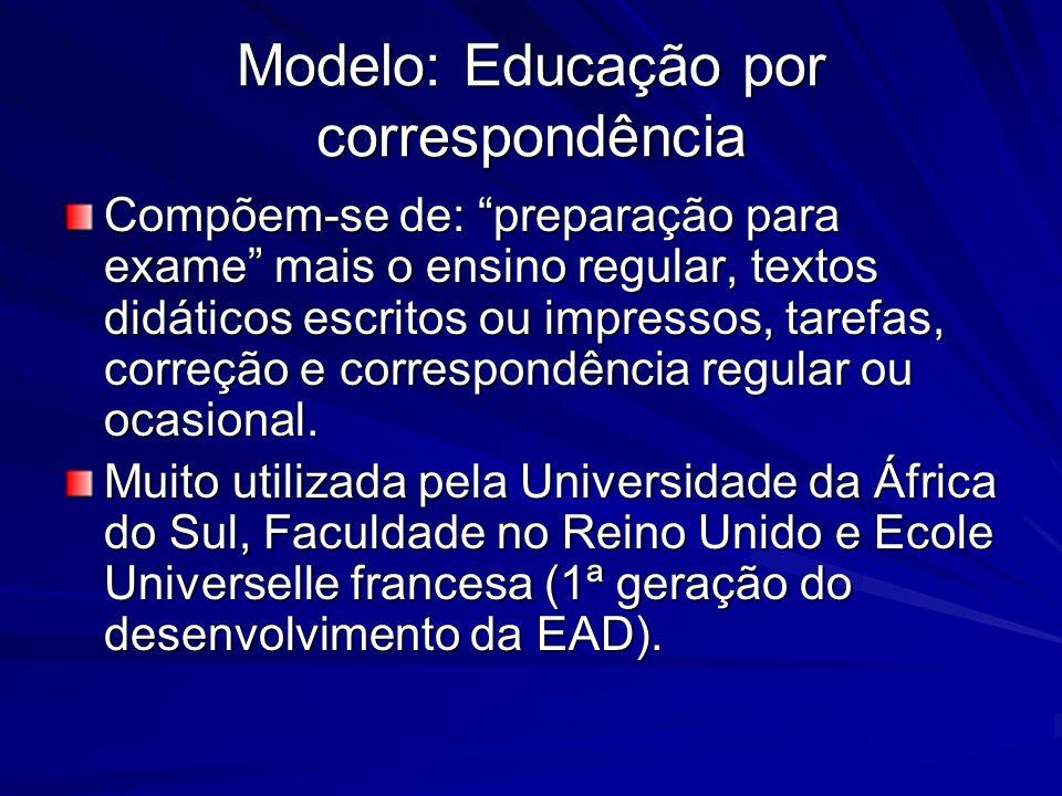 Modelo: Educação por correspondência