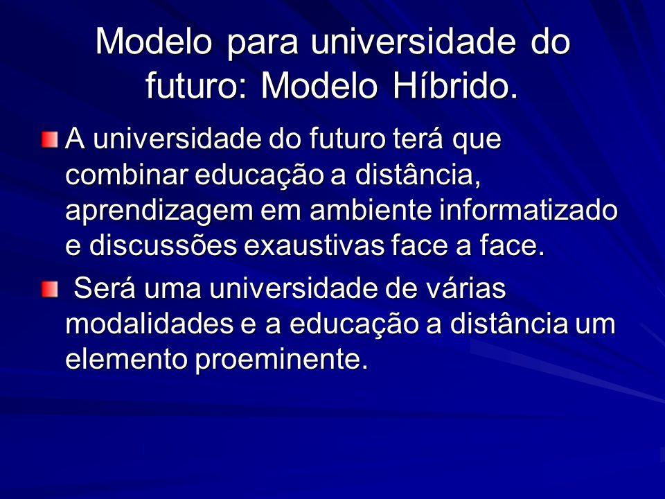 Modelo para universidade do futuro: Modelo Híbrido.