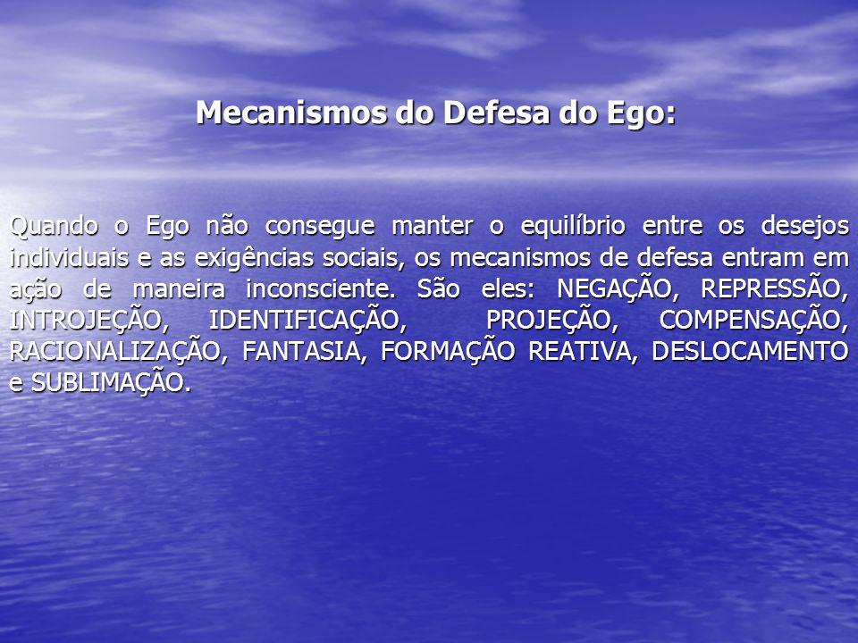 Mecanismos do Defesa do Ego: