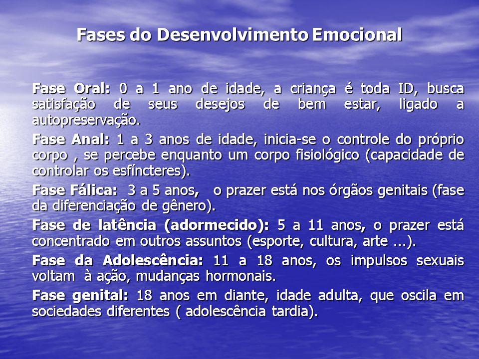 Fases do Desenvolvimento Emocional