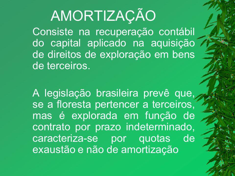 AMORTIZAÇÃO Consiste na recuperação contábil do capital aplicado na aquisição de direitos de exploração em bens de terceiros.
