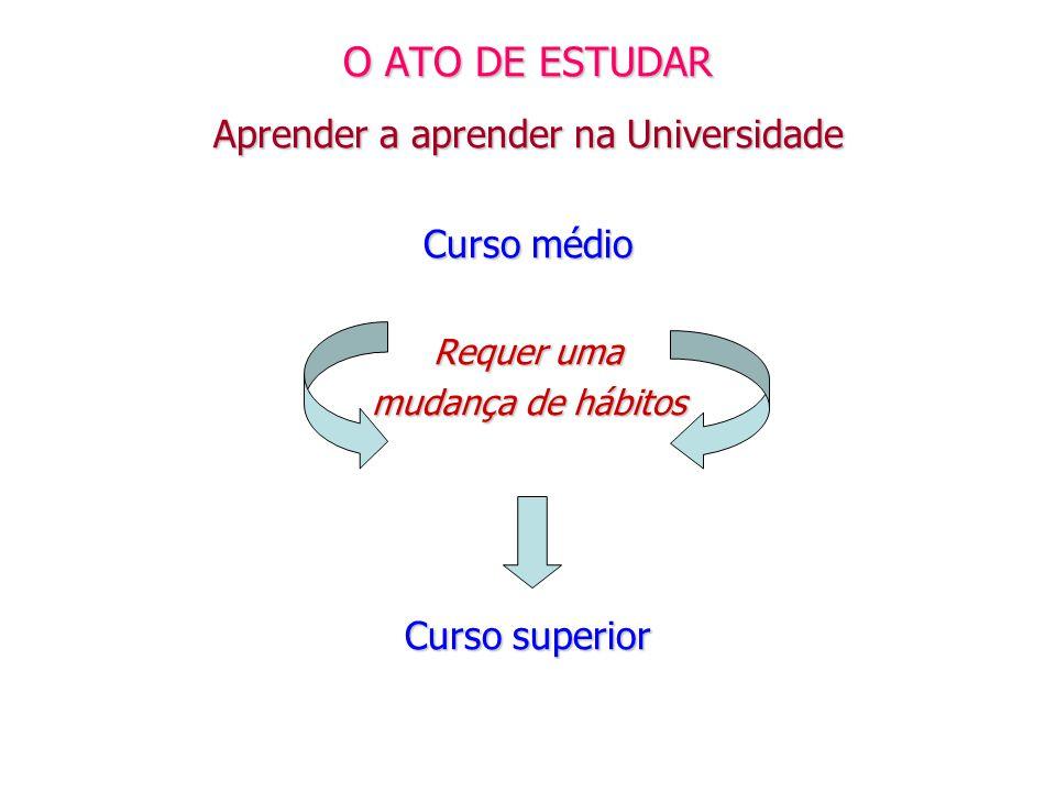 Aprender a aprender na Universidade