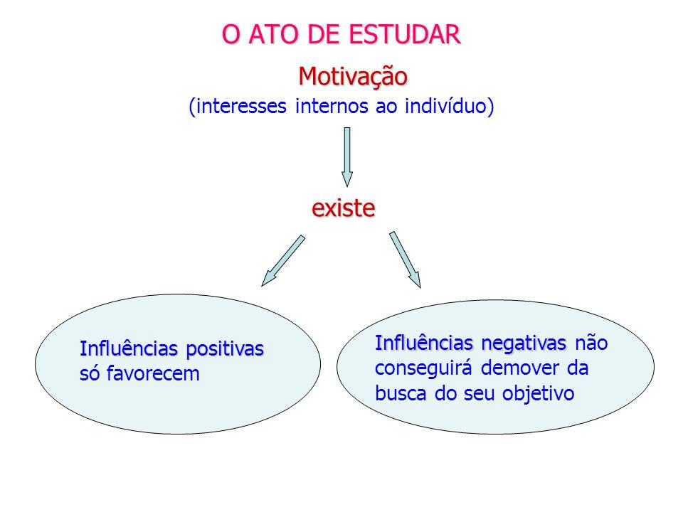 (interesses internos ao indivíduo)