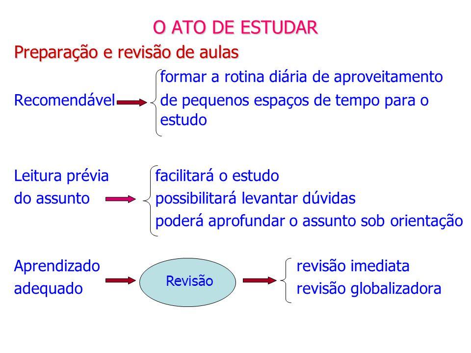 O ATO DE ESTUDAR Preparação e revisão de aulas
