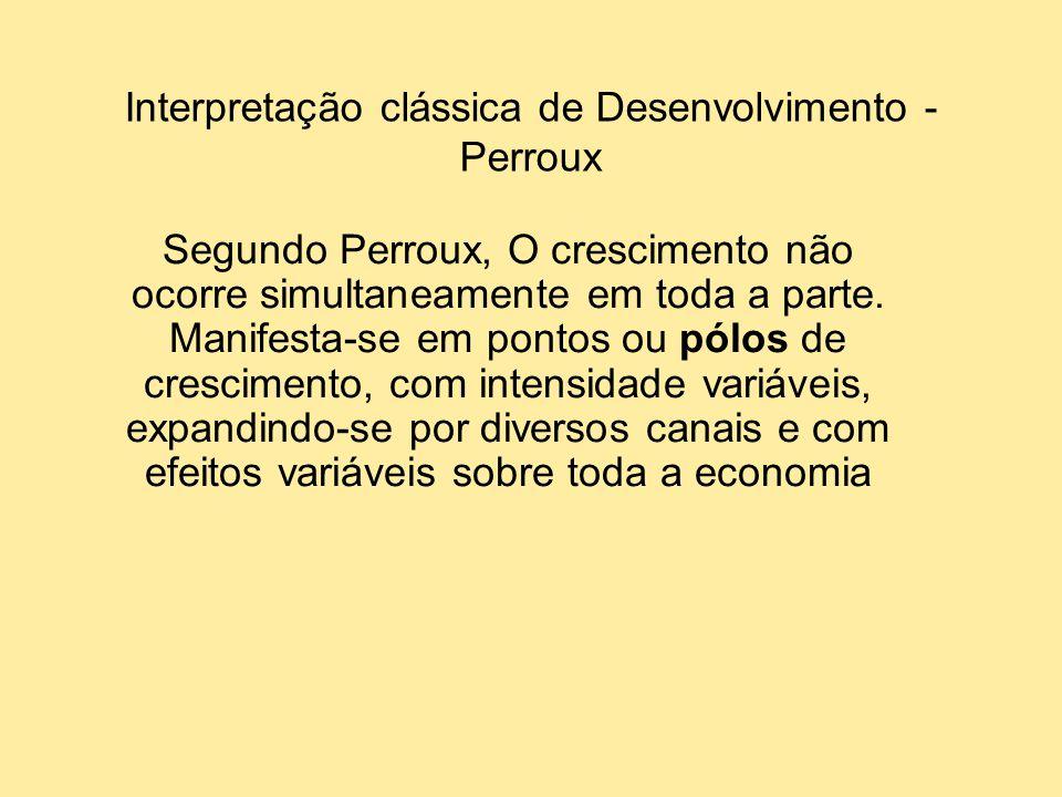 Interpretação clássica de Desenvolvimento - Perroux