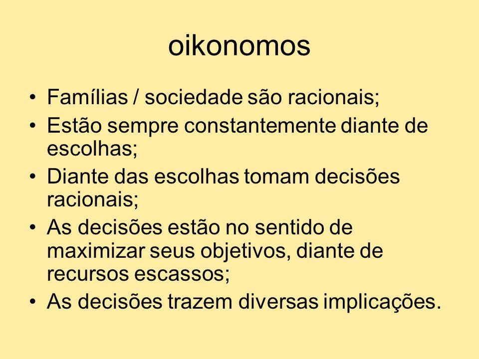 oikonomos Famílias / sociedade são racionais;