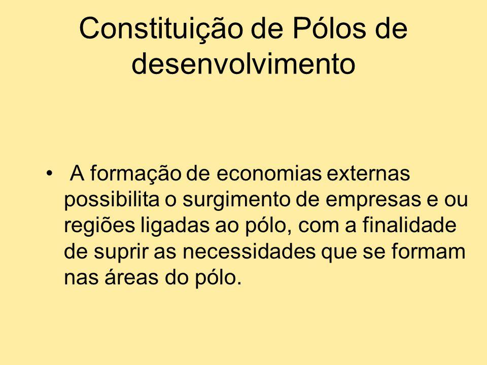 Constituição de Pólos de desenvolvimento