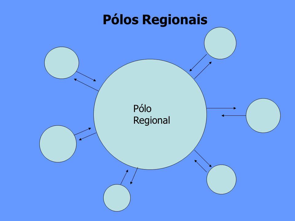 Pólos Regionais Pólo Regional