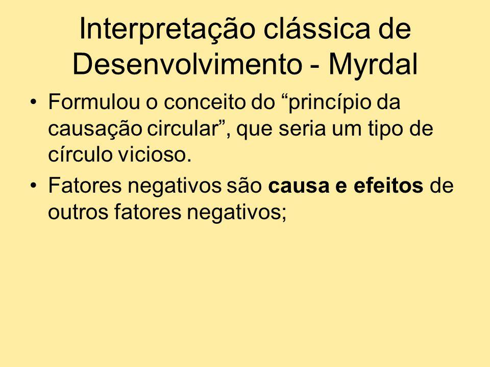 Interpretação clássica de Desenvolvimento - Myrdal